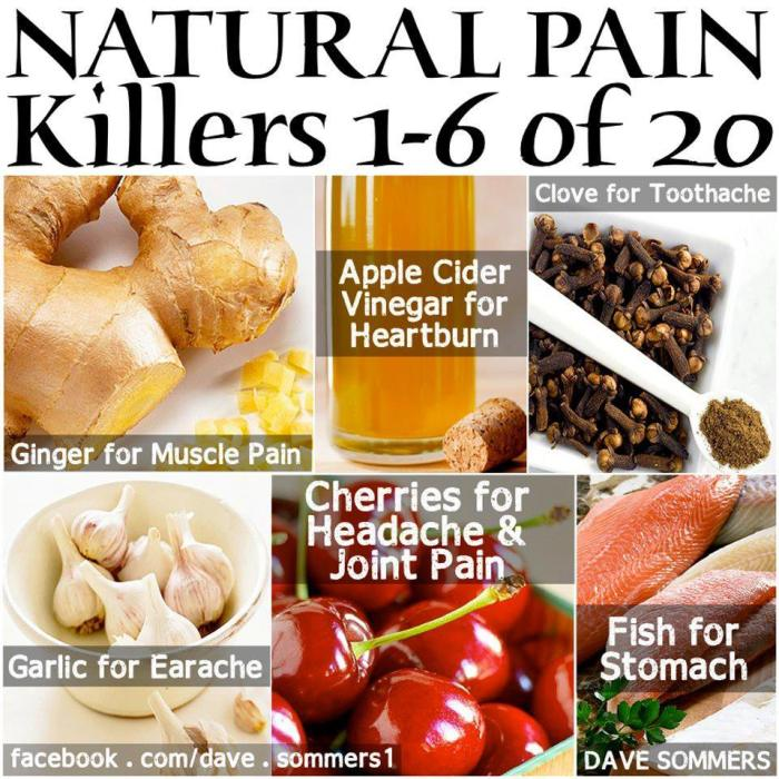 natural painkillers 1-6